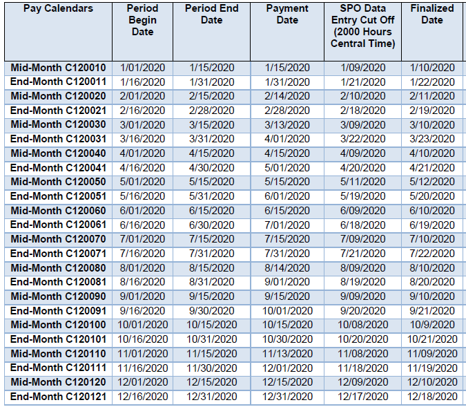 2020 Payroll Calendar Click for text link