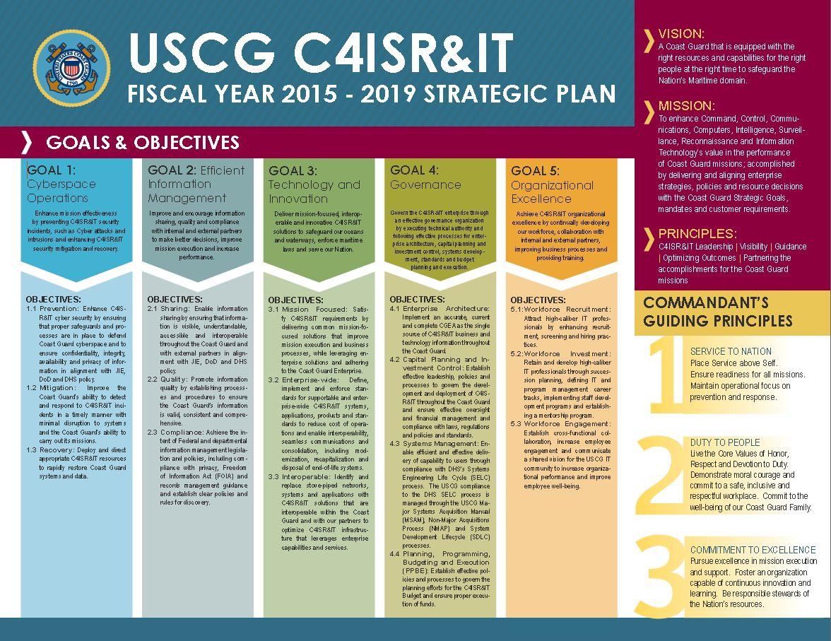 cyber security strategic plan pdf